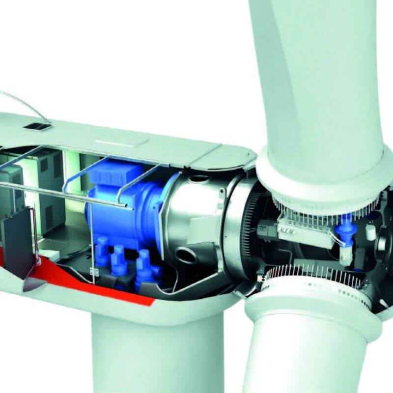 Windenergieanlage BW 3000